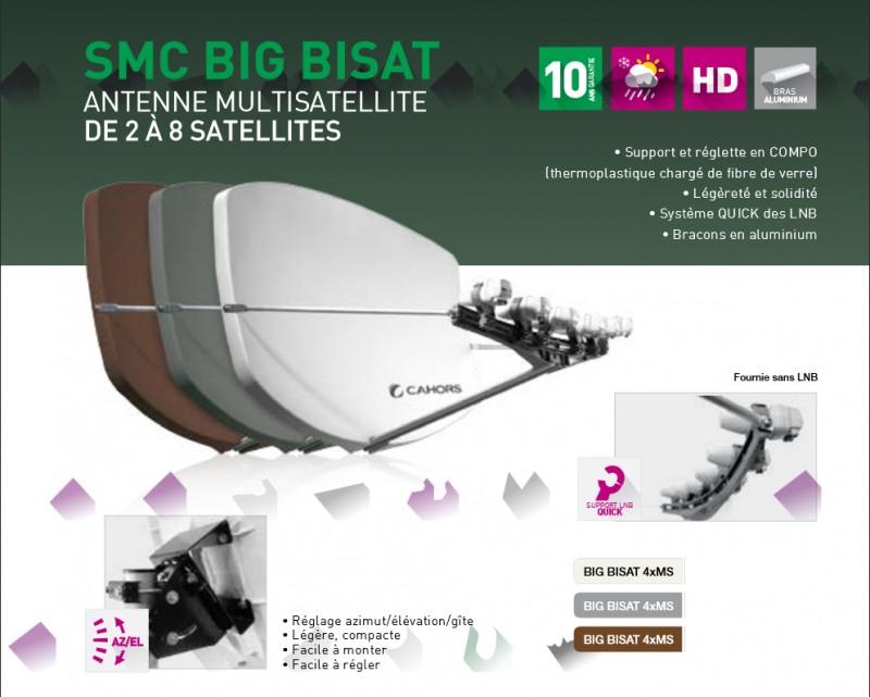 Antenne cahors big bisat Multi satellite